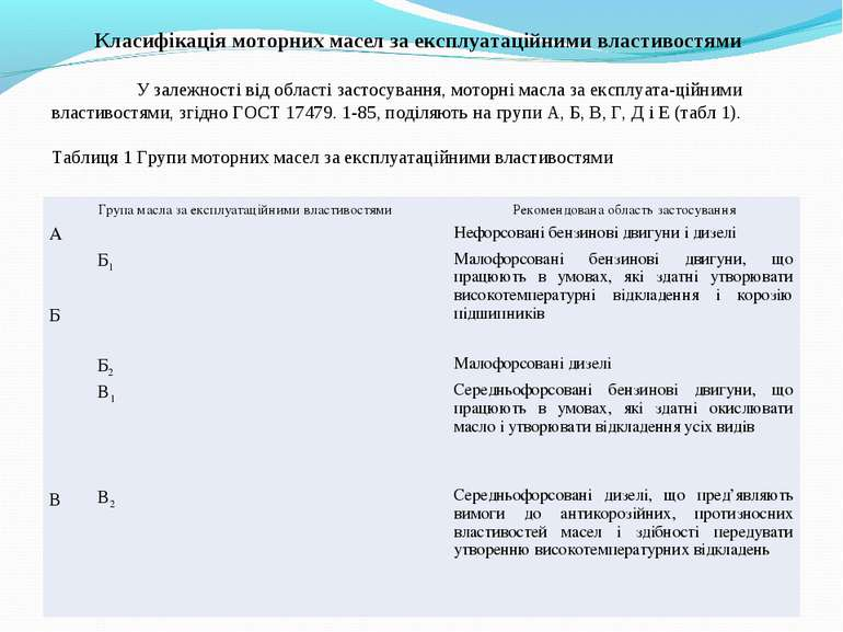 Класифікація моторних масел за експлуатаційними властивостями У залежності ві...