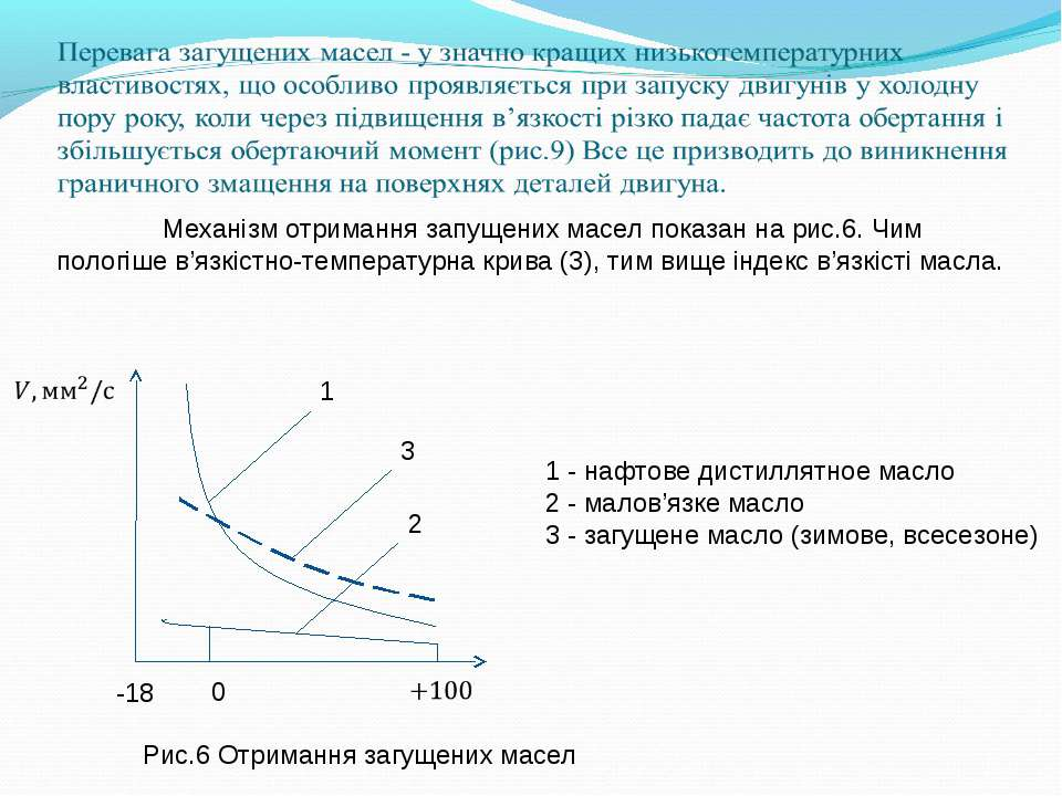 0 1 2 3 Рис.6 Отриманнязагущенихмасел 1 - нафтоведистиллятноемасло 2 - ма...
