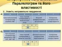 Чотирикутник, його елементи. Паралелограм та його властивості 1⁰. Укажіть неп...