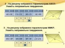 A D B C О M K N P О 3⁰. На рисунку зображено паралелограм NMKP. Укажіть непра...