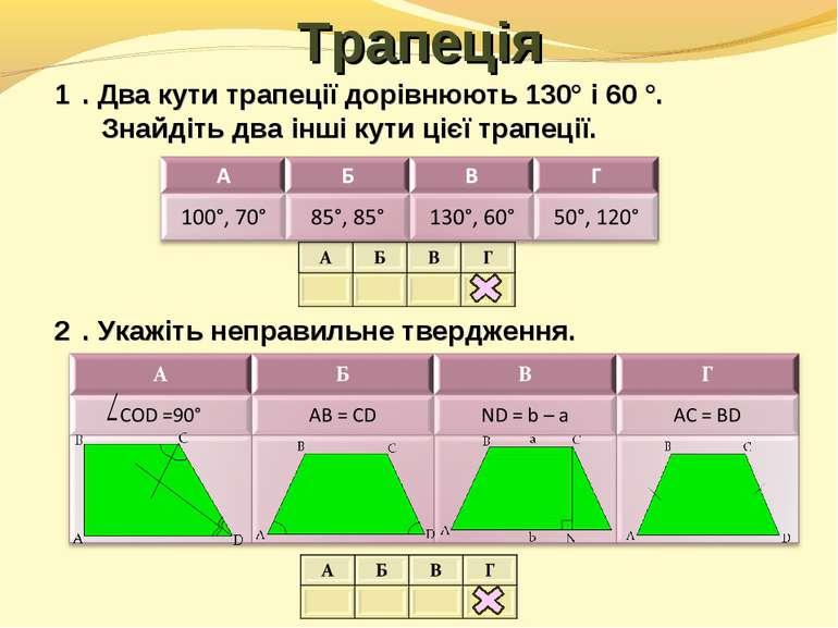 Трапеція 1⁰. Два кути трапеції дорівнюють 130° і 60 °. Знайдіть два інші кути...