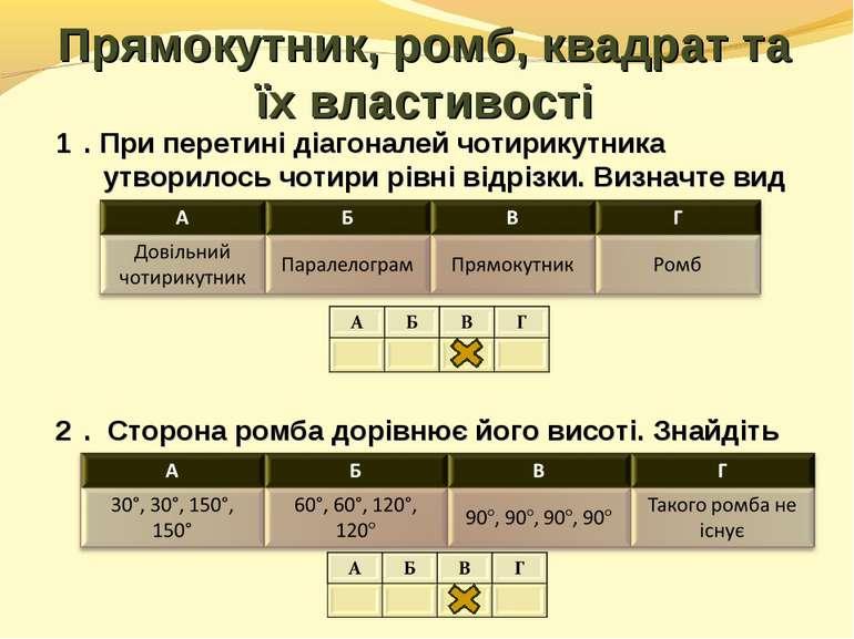Прямокутник, ромб, квадрат та їх властивості 1⁰. При перетині діагоналей чоти...