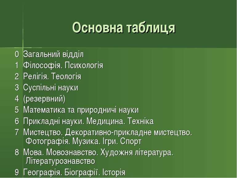 Основна таблиця 0 Загальний відділ 1 Філософія. Психологія 2 Релігія. Теологі...
