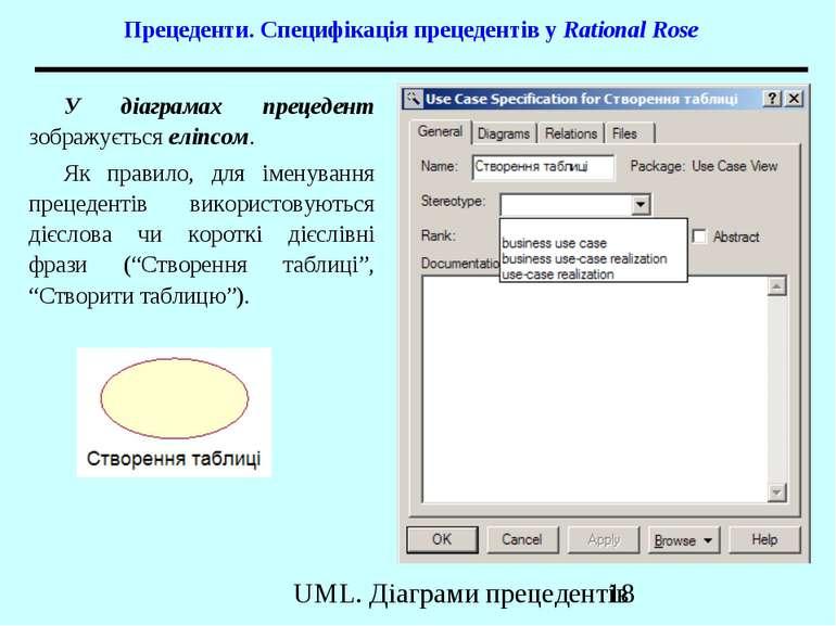 Прецеденти. Специфікація прецедентів у Rational Rose У діаграмах прецедент зо...