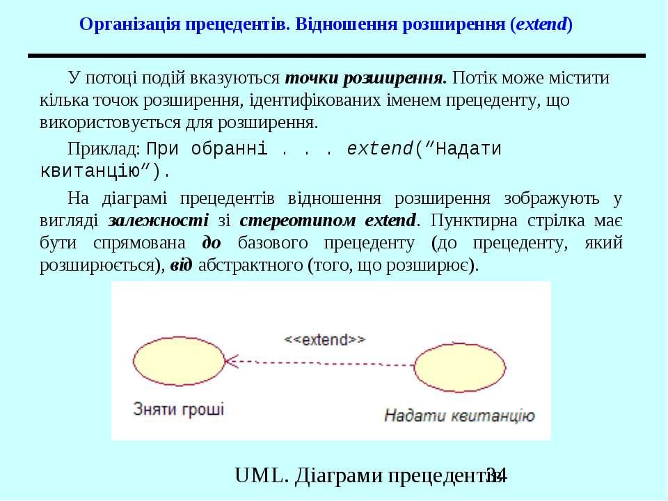 Організація прецедентів. Відношення розширення (extend) У потоці подій вказую...