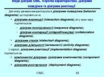 Види діаграм UML. Коротка характеристика. Діаграми поведінки та діаграми реал...