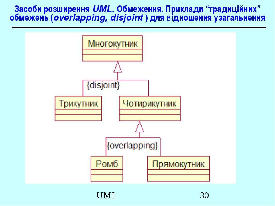 """Засоби розширення UML. Обмеження. Приклади """"традиційних"""" обмежень (overlappin..."""