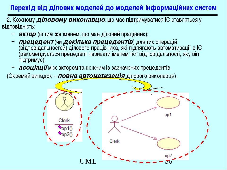 Перехід від ділових моделей до моделей інформаційних систем 2. Кожному ділово...