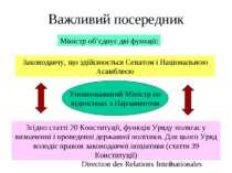 Важливий посередник Згідно статті 20 Конституції, функція Уряду полягає у виз...