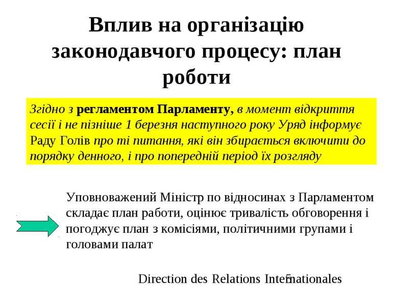 Вплив на організацію законодавчого процесу: план роботи Згідно з регламентом ...