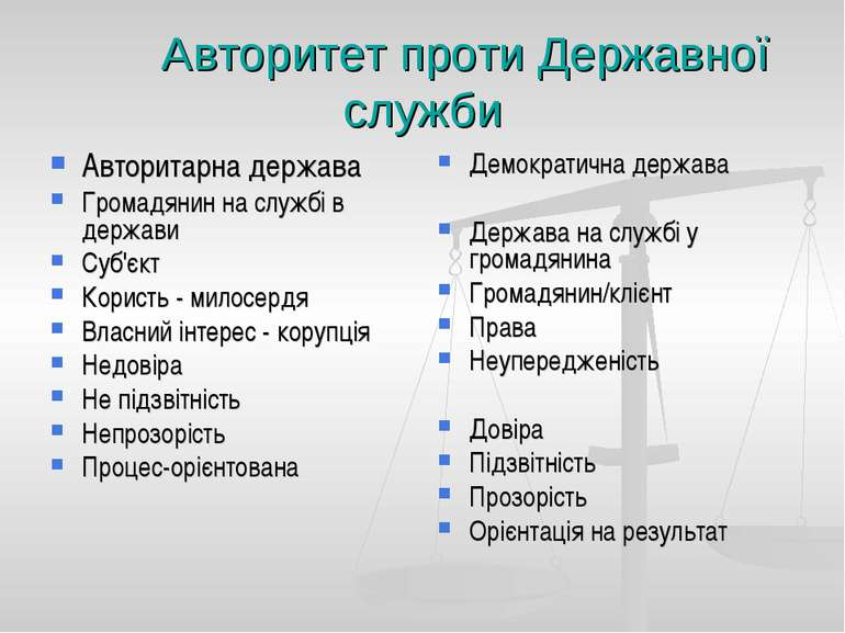 Авторитет проти Державної служби Авторитарна держава Громадянин на службі в д...