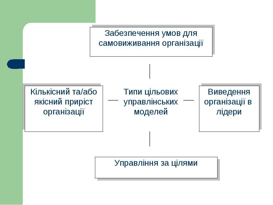 cхема