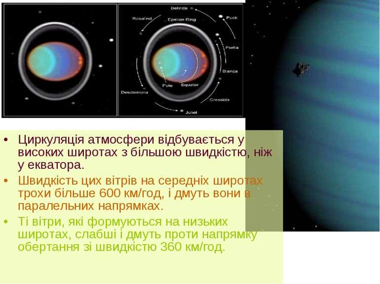 Циркуляція атмосфери відбувається у високих широтах з більшою швидкістю, ніж ...