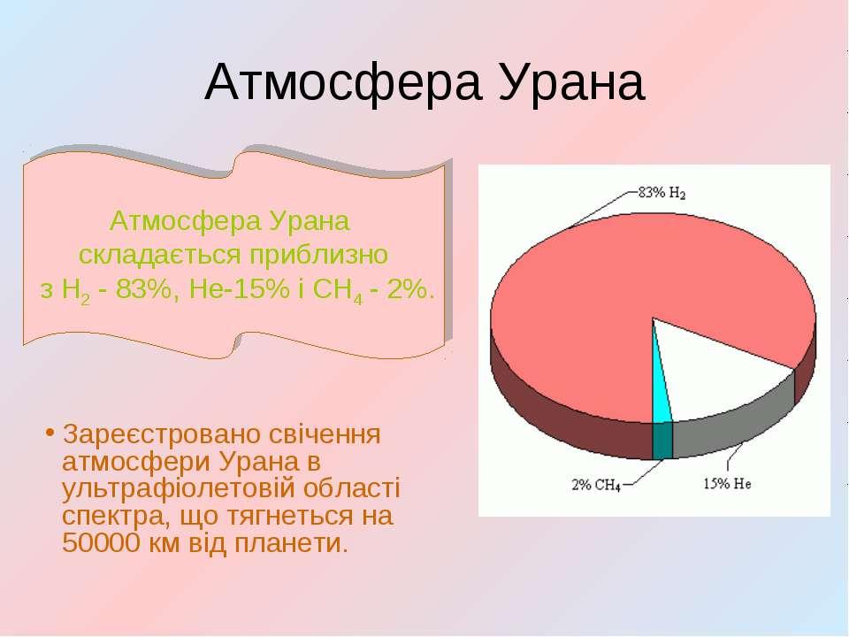 Атмосфера Урана Зареєстровано свічення атмосфери Урана в ультрафіолетовій обл...