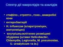 Спектр дії макролідів та азалідів cтафіло-, стрепто-, гоно-, анаеробні коки е...