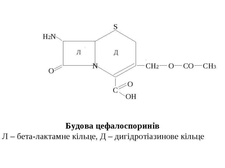 Будова цефалоспоринів Л – бета-лактамне кільце, Д – дигідротіазинове кільце C...