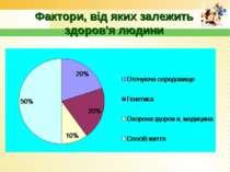 Фактори, від яких залежить здоров'я людини