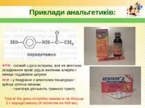 Приклади анальгетиків: «+» - схожий з дією аспірину, але не викликає розрідже...