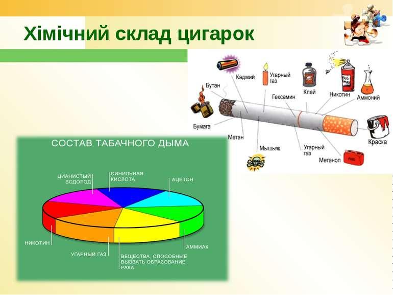 Хімічний склад цигарок