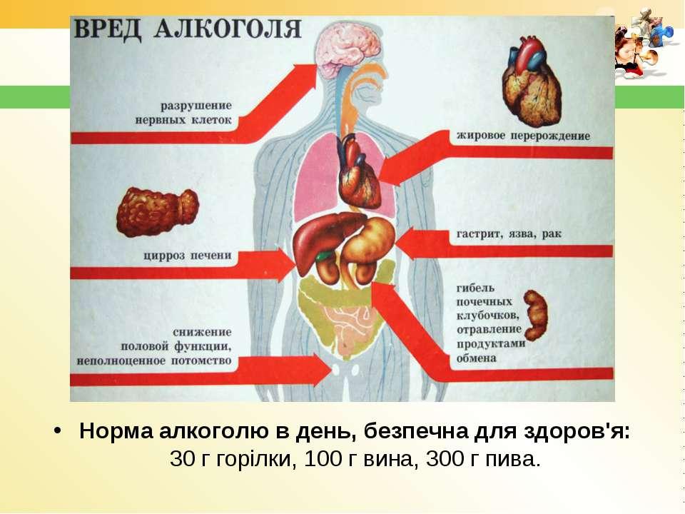Норма алкоголю в день, безпечна для здоров'я: 30 г горілки, 100 г вина, 300 г...
