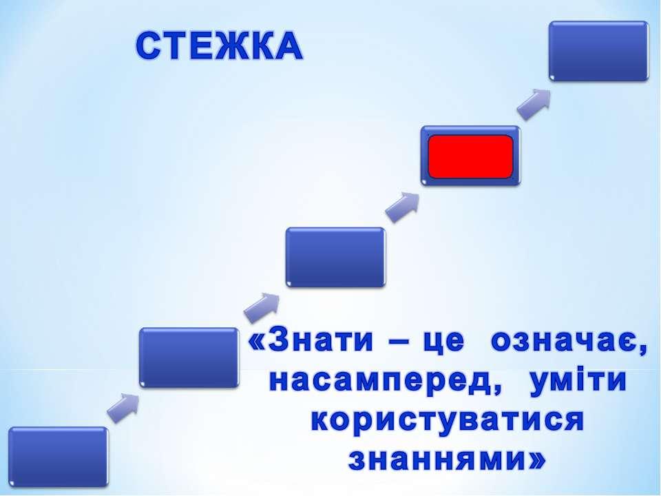 стежка «Знати – це означає, насамперед, уміти користуватися знаннями»