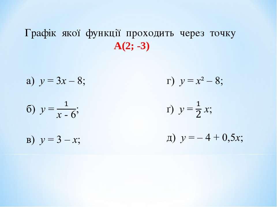Графік якої функції проходить через точку А(2; -3)