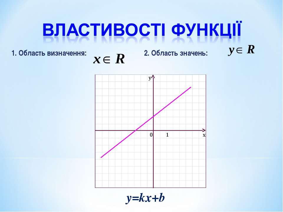 1. Область визначення: 2. Область значень: y=kx+b