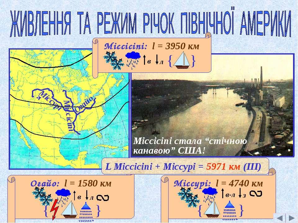 річка Міссурі Міссісіпі Огайо: l = 1580 км { } Міссурі Огайо Міссурі: l = 474...