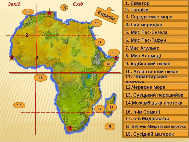 1 2 1. Екватор 2. Тропіки 3. Середземне море 2 3 4 4.0-ий меридіан 5. Мис Рас...