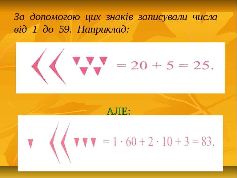 За допомогою цих знаків записували числа від 1 до 59. Наприклад: АЛЕ:
