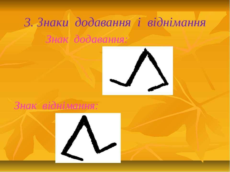 3. Знаки додавання і віднімання Знак додавання: Знак віднімання: