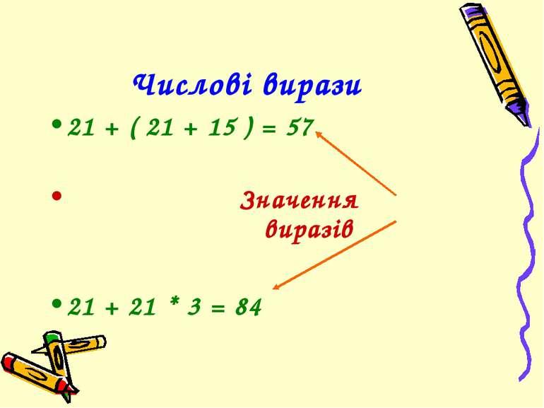 Числові вирази 21 + ( 21 + 15 ) = 57 Значення виразів 21 + 21 * 3 = 84