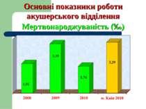 Мертвонароджуваність (‰) Основні показники роботи акушерського відділення