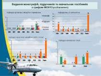 Кафедра економічної теорії Кафедра організації авіаційних перевезень Кафедра ...