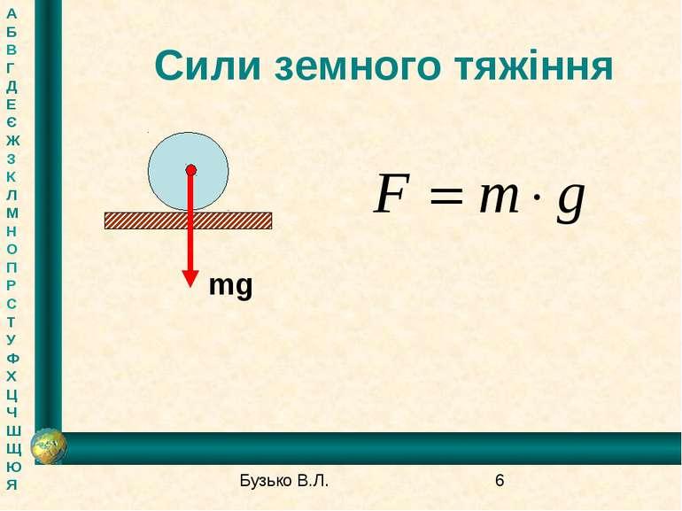 Сили земного тяжіння mg А Б В Г Д Е Є Ж З К Л М Н О П Р С Т У Ф Х Ц Ч Ш Щ Ю Я...