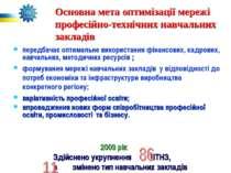 Основна мета оптимізації мережі професійно-технічних навчальних закладів пере...