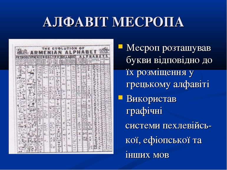 АЛФАВІТ МЕСРОПА Месроп розташував букви відповідно до їх розміщення у грецько...