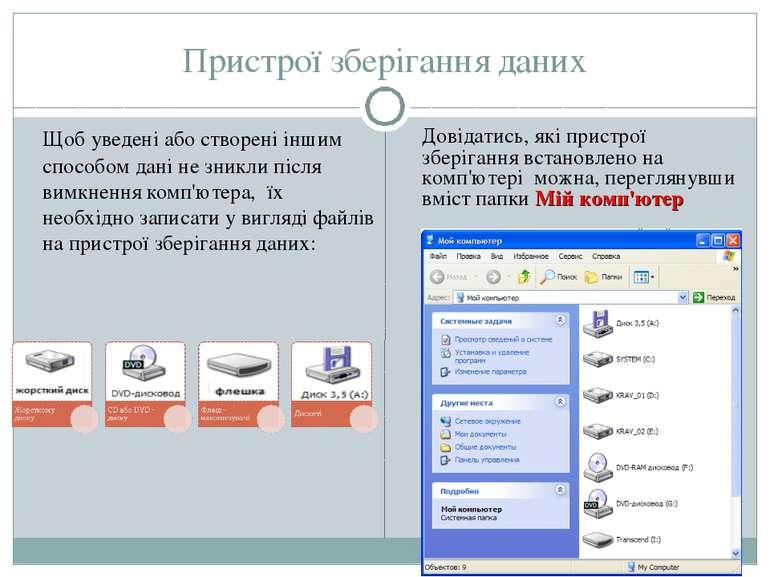 Пристрої зберігання даних Щоб уведені або створені іншим способом дані не зни...
