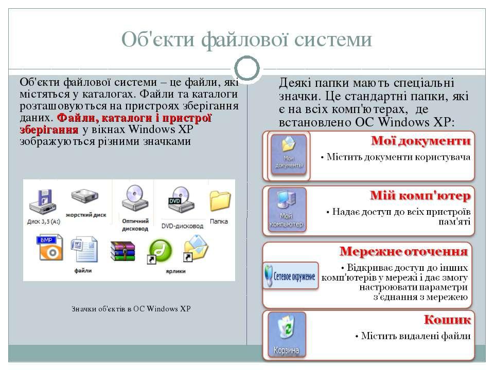Об'єкти файлової системи Об'єкти файлової системи – це файли, які містяться у...