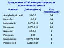 Дози, в яких НПЗЗ використовують як протизапальні агенти