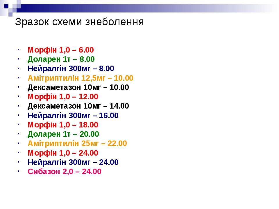 Зразок схеми знеболення Морфін 1,0 – 6.00 Доларен 1т – 8.00 Нейралгін 300мг –...