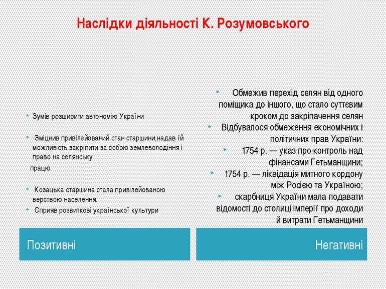 Наслідки діяльності К. Розумовського Позитивні Негативні Зумів розширити авто...