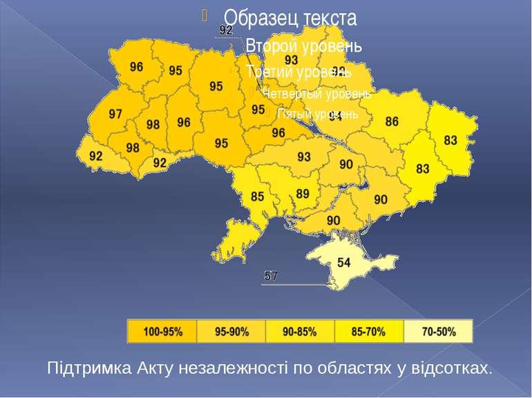 Підтримка Акту незалежності по областях у відсотках.