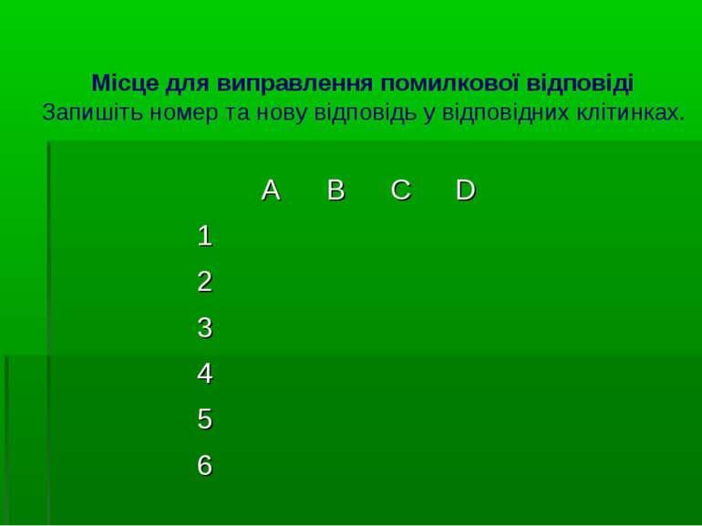 Місце для виправлення помилкової відповіді Запишіть номер та нову відповідь у...