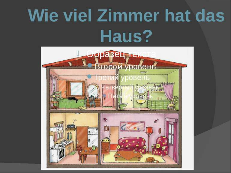 Wie viel Zimmer hat das Haus?