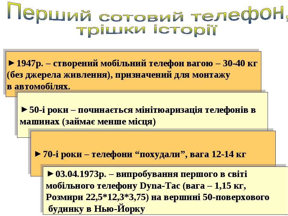 1947р. – створений мобільний телефон вагою – 30-40 кг (без джерела живлення),...