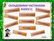 Складовими частинами книги є: Обкладинка Суперобкладинка Титульний аркуш Форз...