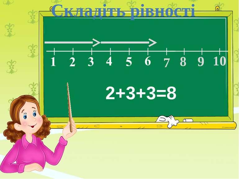 7 8 9 10 Складіть рівності 2+3+3=8