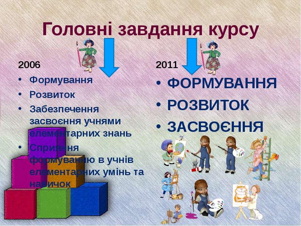 Головні завдання курсу 2006 Формування Розвиток Забезпечення засвоєння учнями...