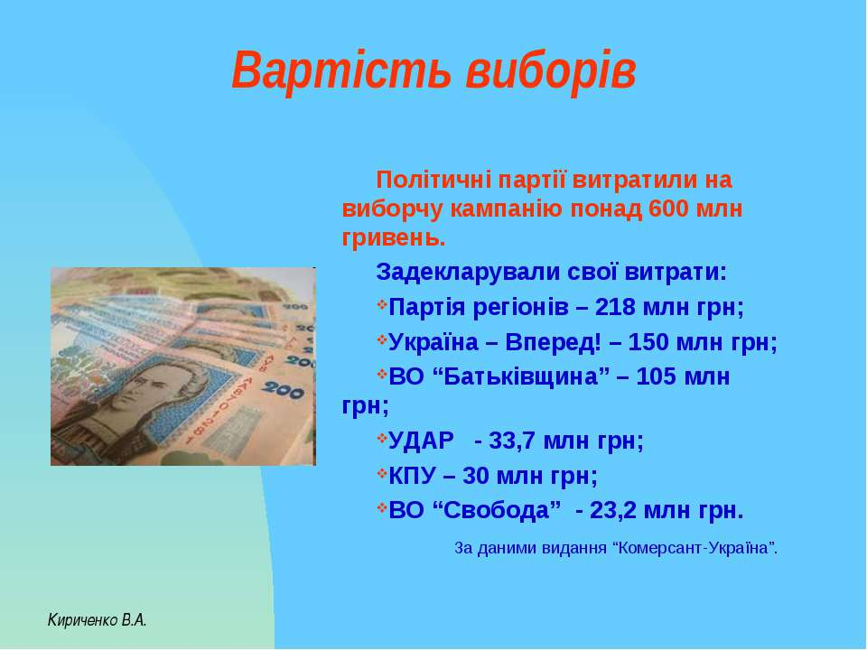 Вартість виборів Політичні партії витратили на виборчу кампанію понад 600 млн...